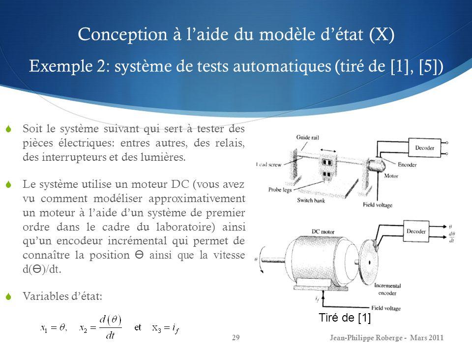 Conception à l'aide du modèle d'état (X) Exemple 2: système de tests automatiques (tiré de [1], [5])